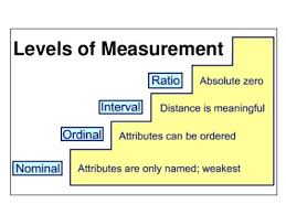 مقياسهاي اندازهگيري متغيرها